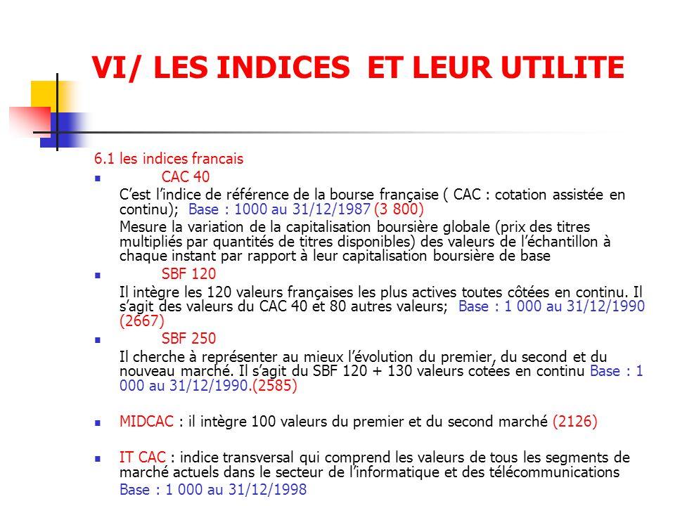 VI/ LES INDICES ET LEUR UTILITE 6.1 les indices francais CAC 40 C'est l'indice de référence de la bourse française ( CAC : cotation assistée en contin