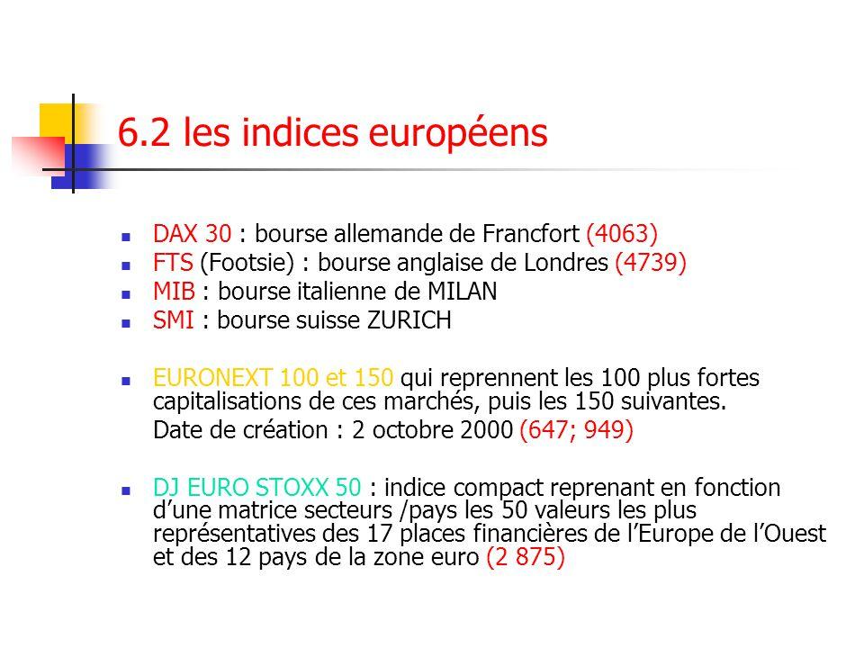 6.2 les indices européens DAX 30 : bourse allemande de Francfort (4063) FTS (Footsie) : bourse anglaise de Londres (4739) MIB : bourse italienne de MI