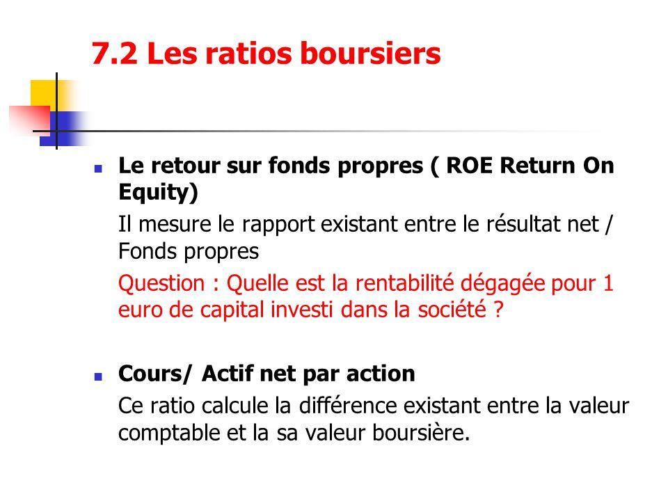 7.2 Les ratios boursiers Le retour sur fonds propres ( ROE Return On Equity) Il mesure le rapport existant entre le résultat net / Fonds propres Quest