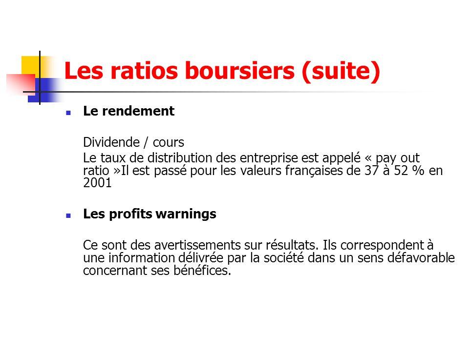 Les ratios boursiers (suite) Le rendement Dividende / cours Le taux de distribution des entreprise est appelé « pay out ratio »Il est passé pour les v