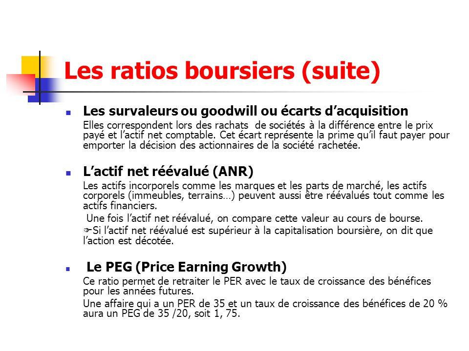 Les ratios boursiers (suite) Les survaleurs ou goodwill ou écarts d'acquisition Elles correspondent lors des rachats de sociétés à la différence entre