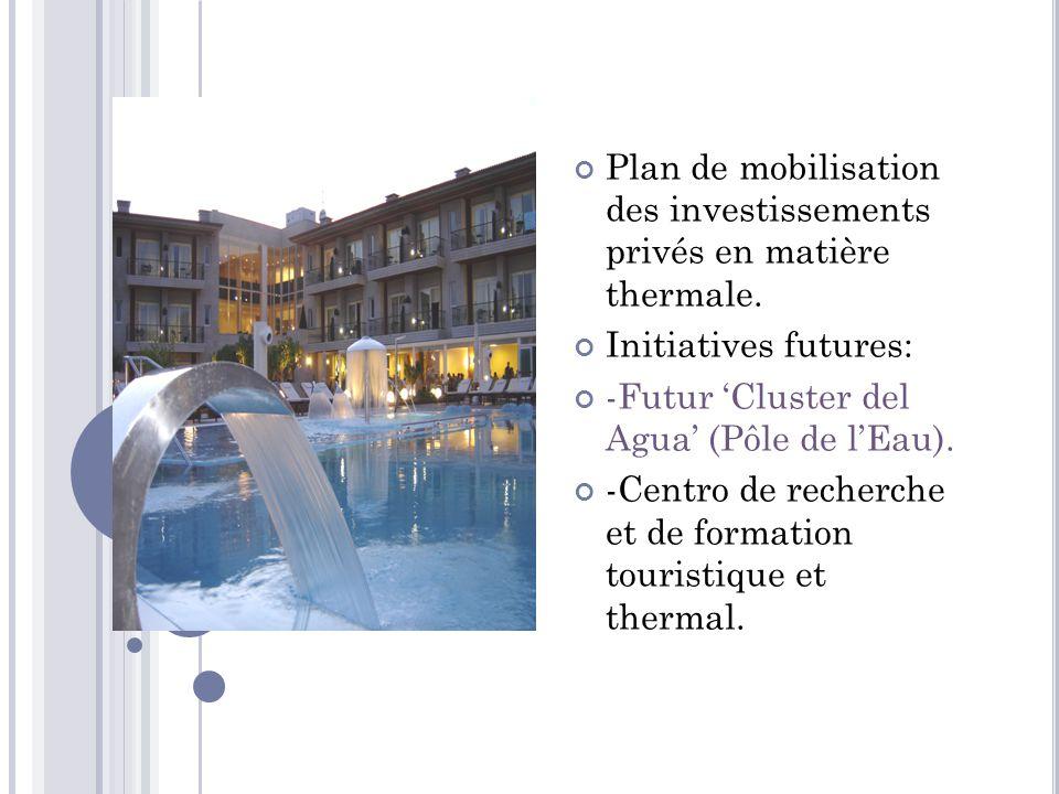 Plan de mobilisation des investissements privés en matière thermale.