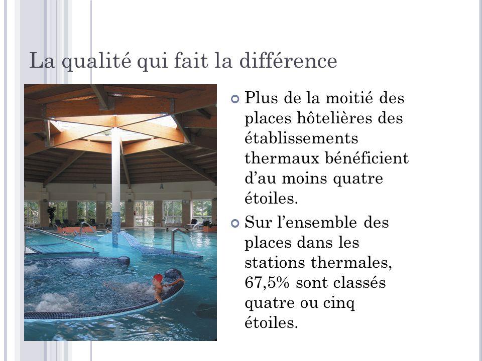 La qualité qui fait la différence Plus de la moitié des places hôtelières des établissements thermaux bénéficient d'au moins quatre étoiles.