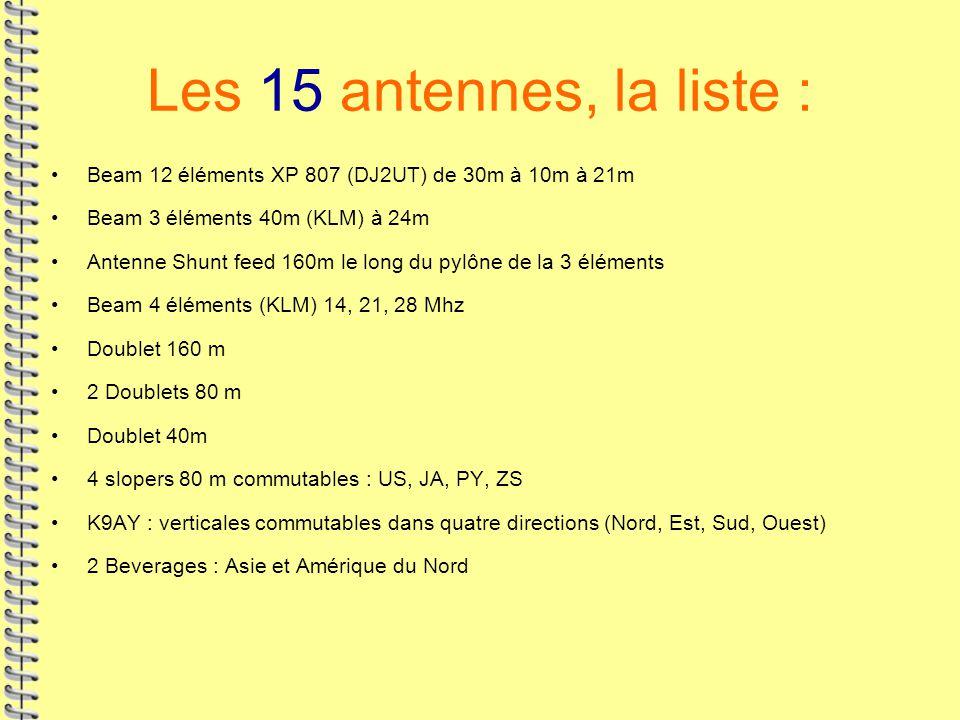 Les 15 antennes, la liste : Beam 12 éléments XP 807 (DJ2UT) de 30m à 10m à 21m Beam 3 éléments 40m (KLM) à 24m Antenne Shunt feed 160m le long du pylô