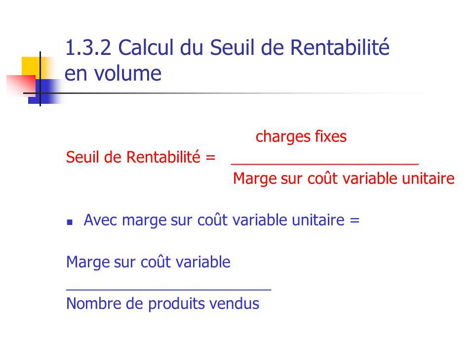1.3.2 Calcul du Seuil de Rentabilité en volume charges fixes Seuil de Rentabilité = ______________________ Marge sur coût variable unitaire Avec marge