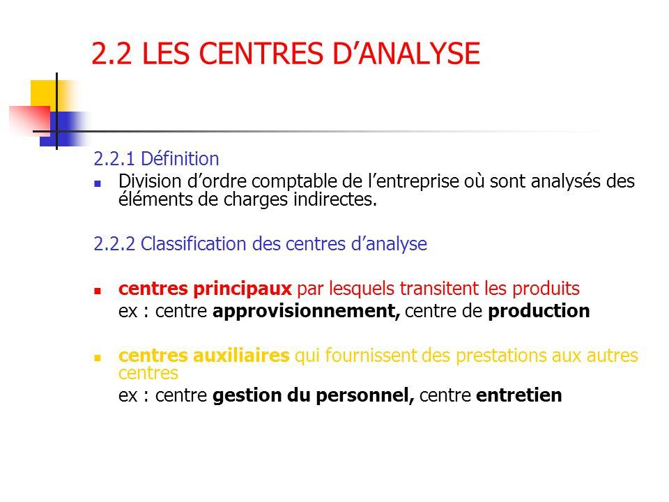 2.2 LES CENTRES D'ANALYSE 2.2.1 Définition Division d'ordre comptable de l'entreprise où sont analysés des éléments de charges indirectes. 2.2.2 Class
