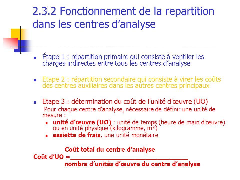 2.3.2 Fonctionnement de la repartition dans les centres d'analyse Étape 1 : répartition primaire qui consiste à ventiler les charges indirectes entre