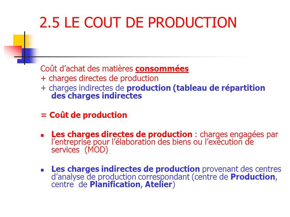 2.5 LE COUT DE PRODUCTION Coût d'achat des matières consommées + charges directes de production + charges indirectes de production (tableau de réparti