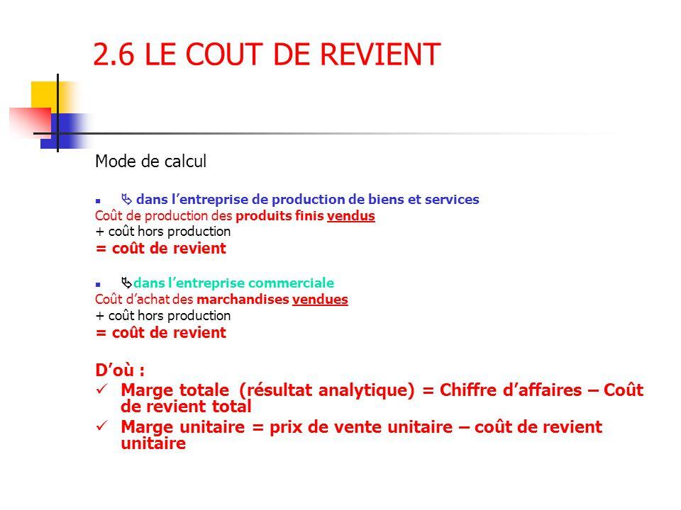 2.6 LE COUT DE REVIENT Mode de calcul  dans l'entreprise de production de biens et services Coût de production des produits finis vendus + coût hors