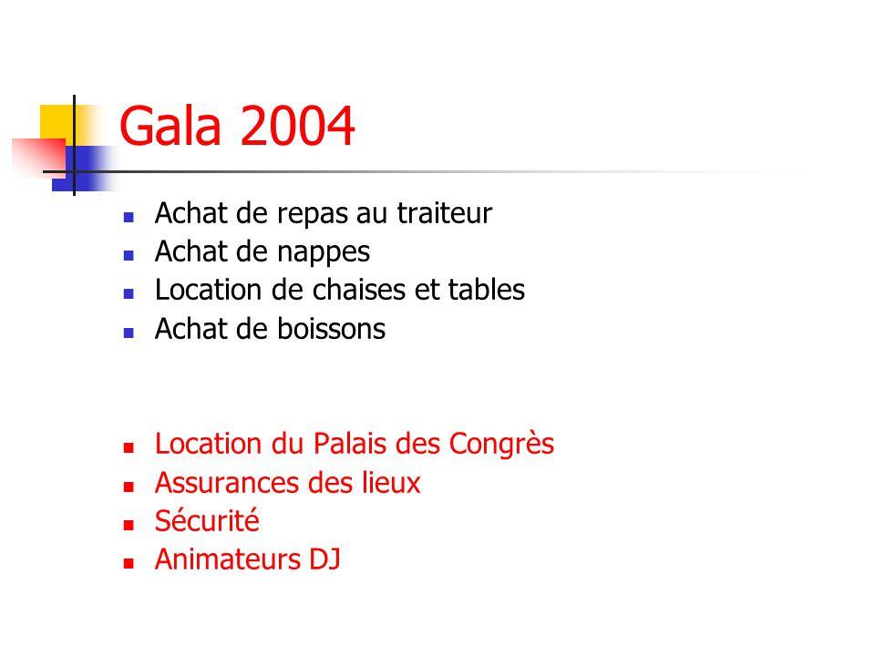 Gala 2004 Achat de repas au traiteur Achat de nappes Location de chaises et tables Achat de boissons Location du Palais des Congrès Assurances des lie