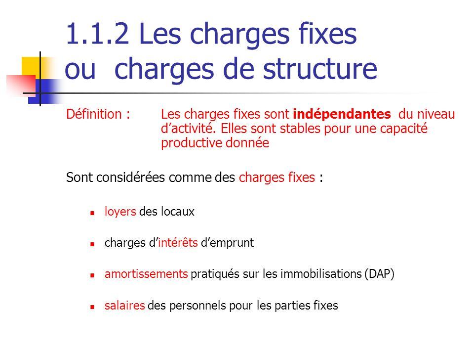 1.1.2 Les charges fixes ou charges de structure Définition : Les charges fixes sont indépendantes du niveau d'activité. Elles sont stables pour une ca