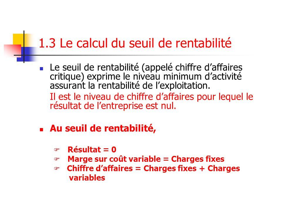 1.3.1 Calcul du Seuil de Rentabilité en Valeur charges fixes  Seuil de Rentabilité=_______________________ Taux de marge sur coût variable Avec taux de marge sur coût variable= Marge sur coût variable ________________ Chiffre d'affaires charges fixes x CA  Seuil de Rentabilité = _________________________ marge sur coût variable