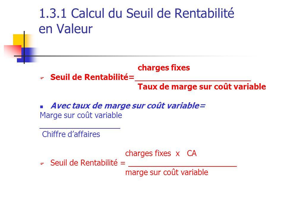1.3.1 Calcul du Seuil de Rentabilité en Valeur charges fixes  Seuil de Rentabilité=_______________________ Taux de marge sur coût variable Avec taux