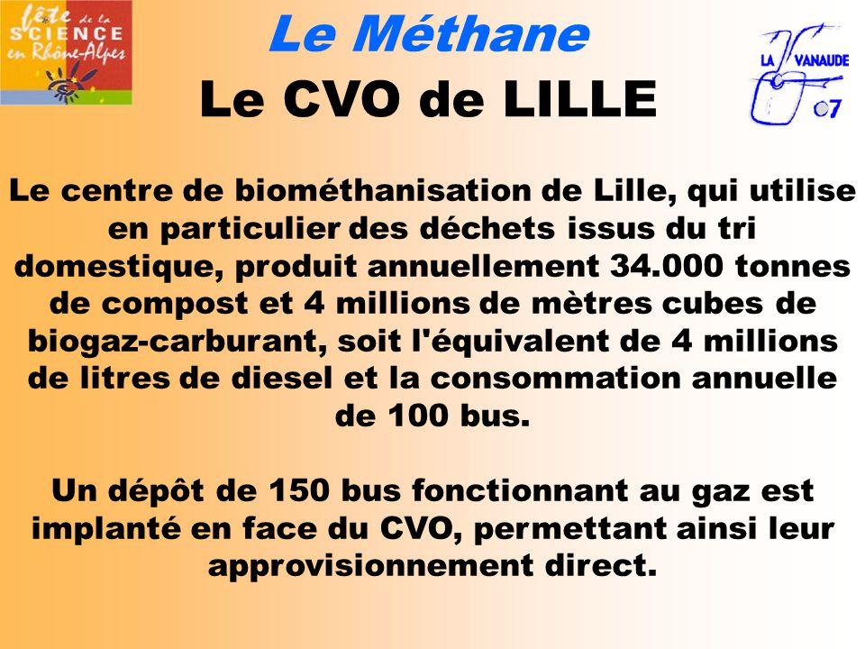 Le Méthane Le CVO de LILLE Le centre de biométhanisation de Lille, qui utilise en particulier des déchets issus du tri domestique, produit annuellement 34.000 tonnes de compost et 4 millions de mètres cubes de biogaz-carburant, soit l équivalent de 4 millions de litres de diesel et la consommation annuelle de 100 bus.