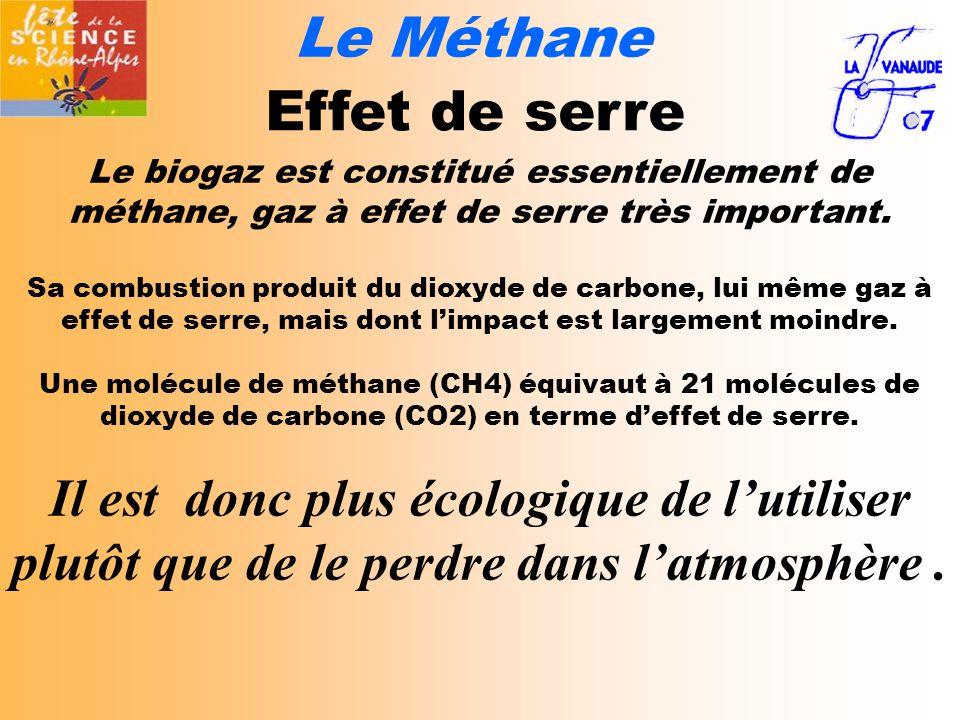 Le Méthane Effet de serre Le biogaz est constitué essentiellement de méthane, gaz à effet de serre très important.