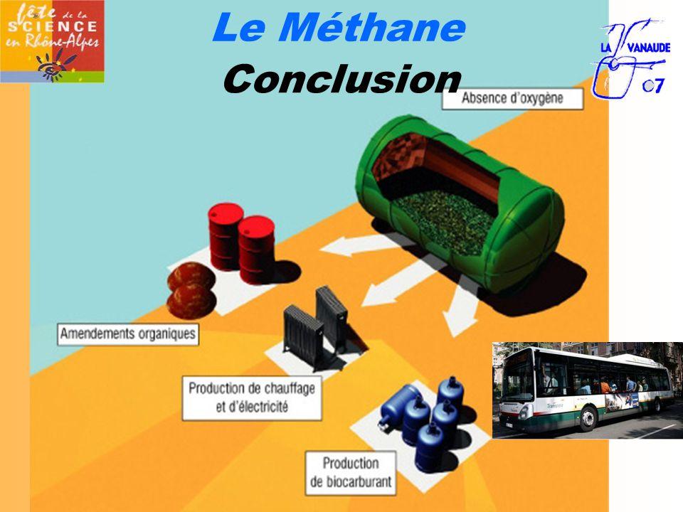 Le Méthane Conclusion