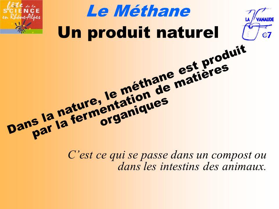 Le Méthane Un produit naturel C'est ce qui se passe dans un compost ou dans les intestins des animaux.