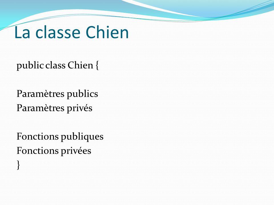 La classe Chien public class Chien { Paramètres publics Paramètres privés Fonctions publiques Fonctions privées }