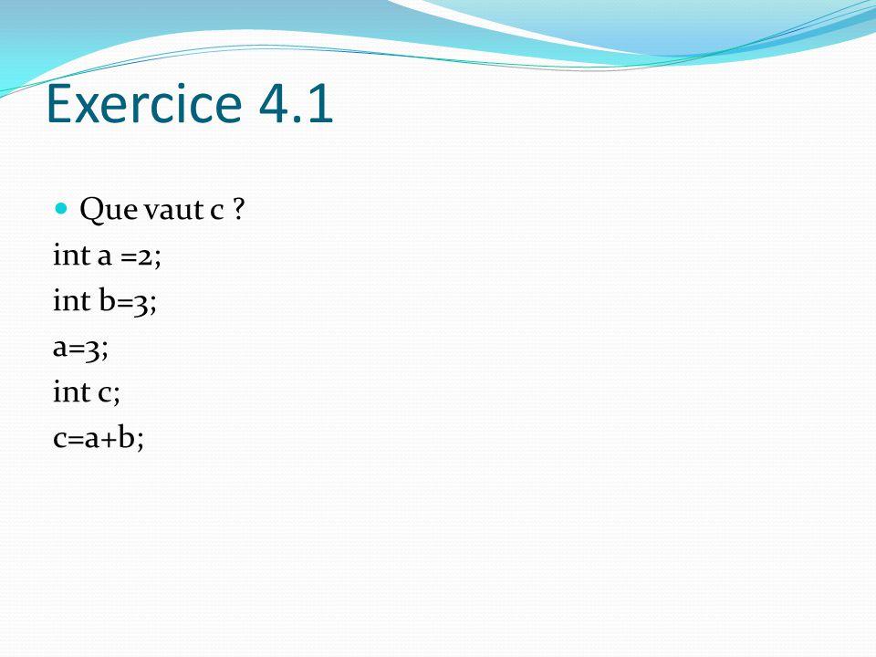 Exercice 4.1 Que vaut c ? int a =2; int b=3; a=3; int c; c=a+b;