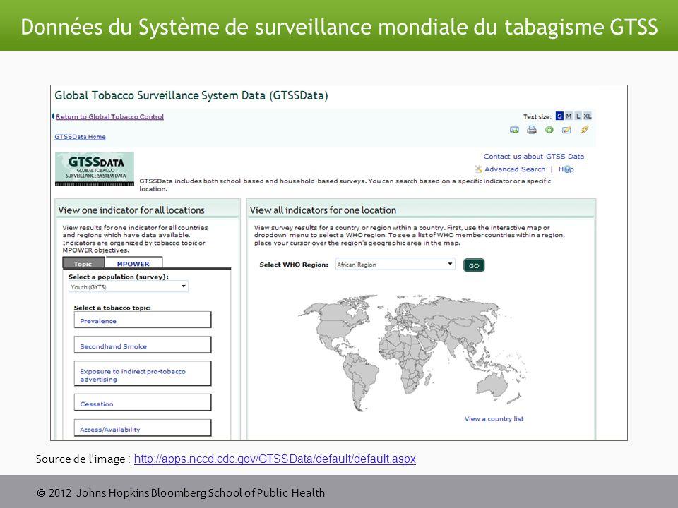  2012 Johns Hopkins Bloomberg School of Public Health Données du Système de surveillance mondiale du tabagisme GTSS Source de l image : http://apps.nccd.cdc.gov/GTSSData/default/default.aspxhttp://apps.nccd.cdc.gov/GTSSData/default/default.aspx