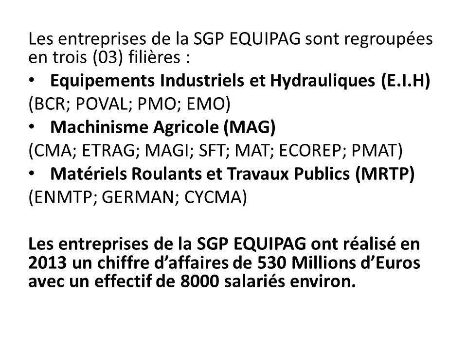 Les entreprises de la SGP EQUIPAG sont regroupées en trois (03) filières : Equipements Industriels et Hydrauliques (E.I.H) (BCR; POVAL; PMO; EMO) Mach