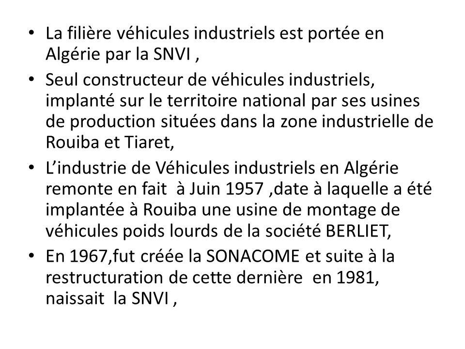 La filière véhicules industriels est portée en Algérie par la SNVI, Seul constructeur de véhicules industriels, implanté sur le territoire national pa