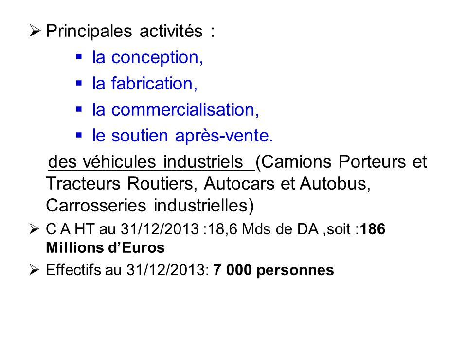 Principales activités :  la conception,  la fabrication,  la commercialisation,  le soutien après-vente. des véhicules industriels (Camions Port