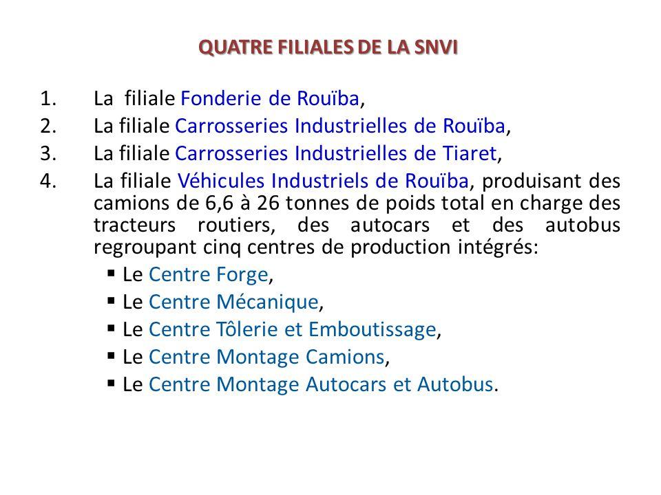 QUATRE FILIALES DE LA SNVI QUATRE FILIALES DE LA SNVI 1.La filiale Fonderie de Rouïba, 2.La filiale Carrosseries Industrielles de Rouïba, 3.La filiale