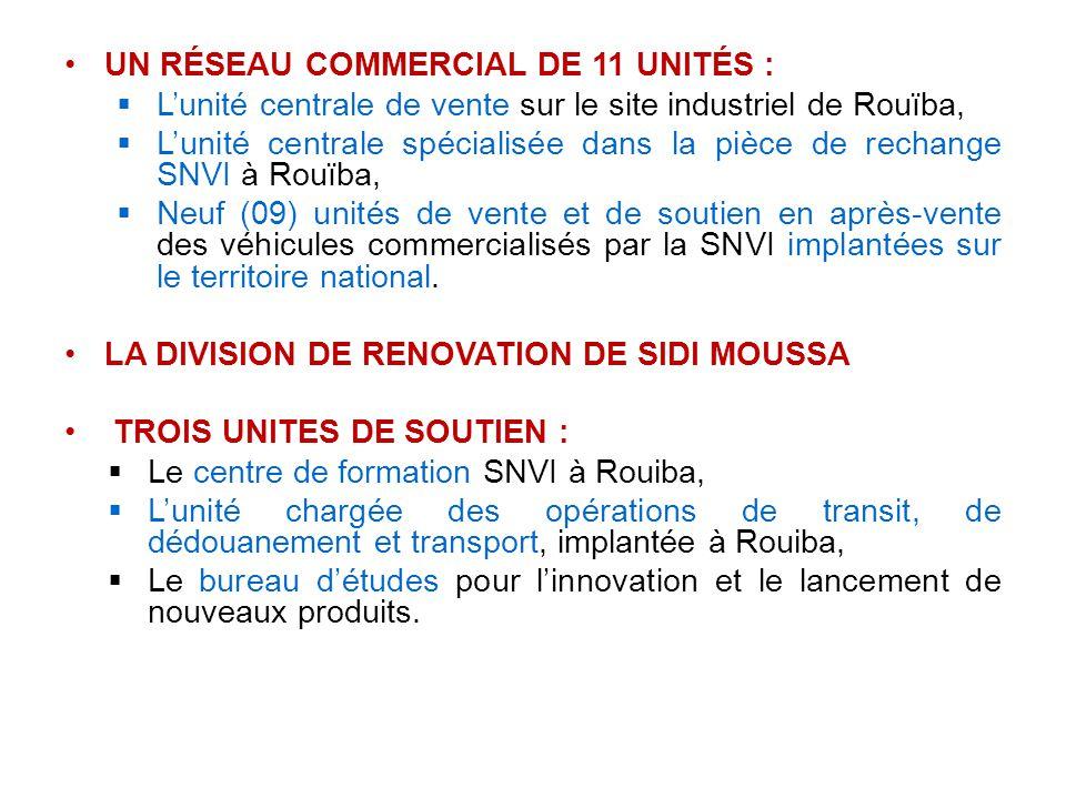 UN RÉSEAU COMMERCIAL DE 11 UNITÉS :  L'unité centrale de vente sur le site industriel de Rouïba,  L'unité centrale spécialisée dans la pièce de rech