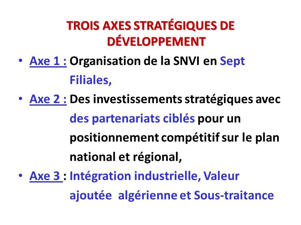 TROIS AXES STRATÉGIQUES DE DÉVELOPPEMENT Axe 1 : Organisation de la SNVI en Sept Filiales, Axe 2 : Des investissements stratégiques avec des partenari