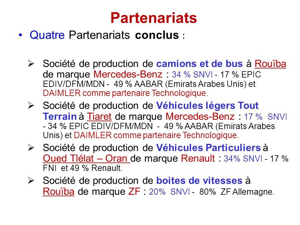 Partenariats Quatre Partenariats conclus :  Société de production de camions et de bus à Rouïba de marque Mercedes-Benz : 34 % SNVI - 17 % EPIC EDIV/