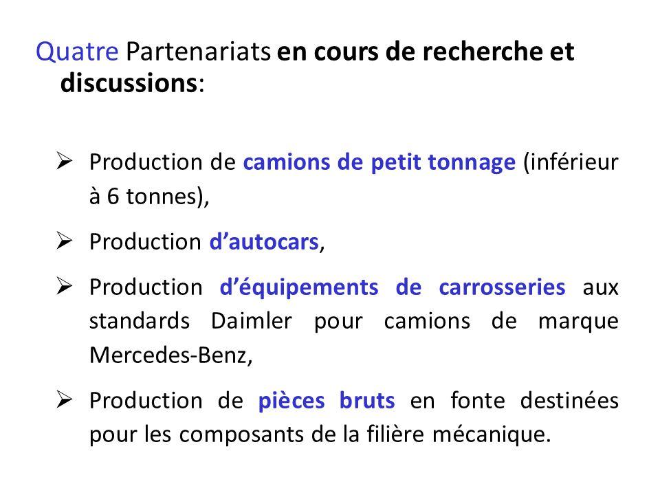 Quatre Partenariats en cours de recherche et discussions:  Production de camions de petit tonnage (inférieur à 6 tonnes),  Production d'autocars, 