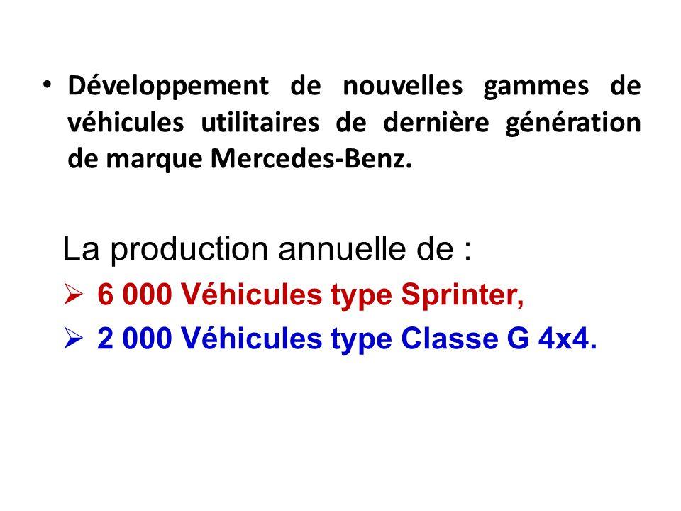 Développement de nouvelles gammes de véhicules utilitaires de dernière génération de marque Mercedes-Benz. La production annuelle de :  6 000 Véhicul