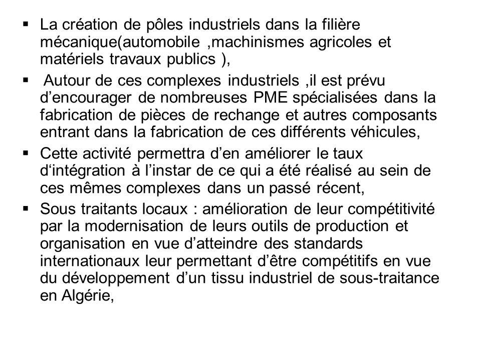  La création de pôles industriels dans la filière mécanique(automobile,machinismes agricoles et matériels travaux publics ),  Autour de ces complexe