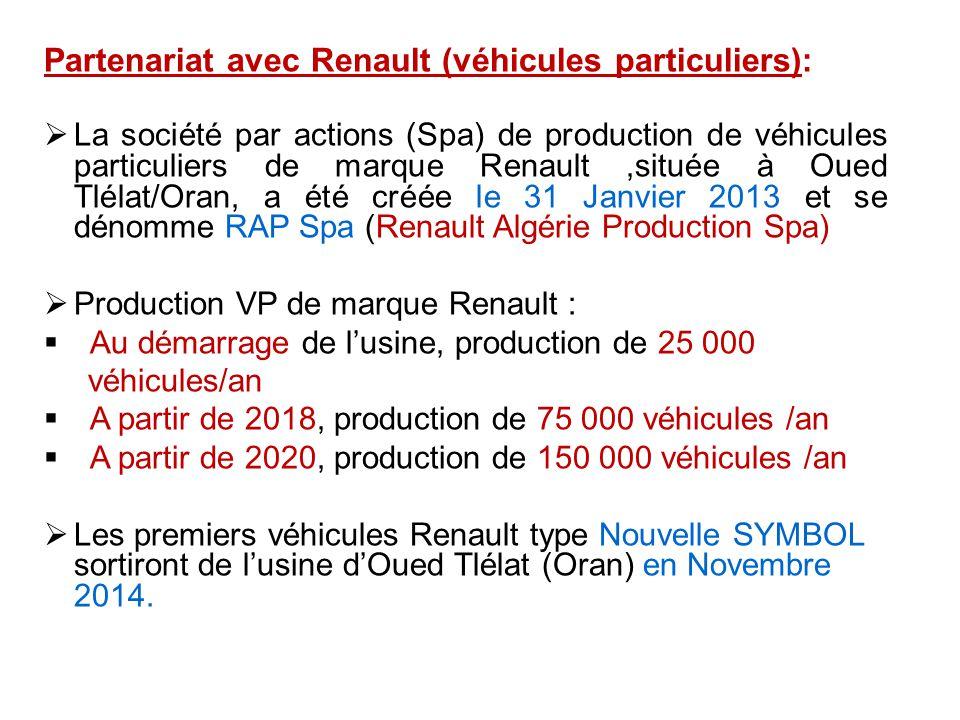Partenariat avec Renault (véhicules particuliers):  La société par actions (Spa) de production de véhicules particuliers de marque Renault,située à O