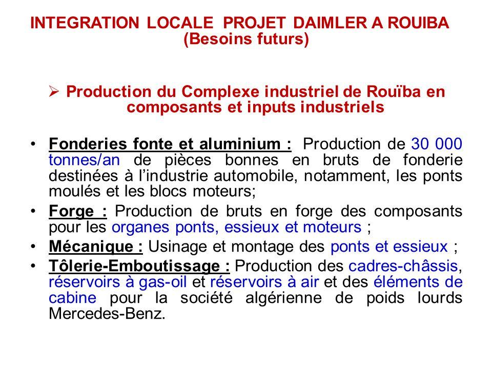 INTEGRATION LOCALE PROJET DAIMLER A ROUIBA (Besoins futurs)  Production du Complexe industriel de Rouïba en composants et inputs industriels Fonderie