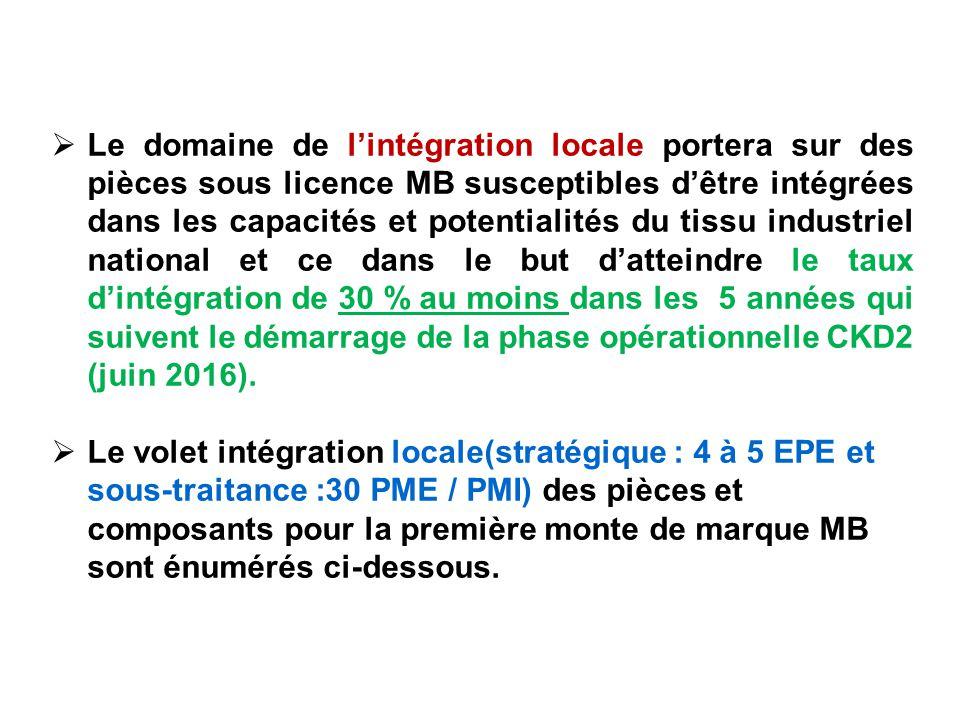  Le domaine de l'intégration locale portera sur des pièces sous licence MB susceptibles d'être intégrées dans les capacités et potentialités du tissu