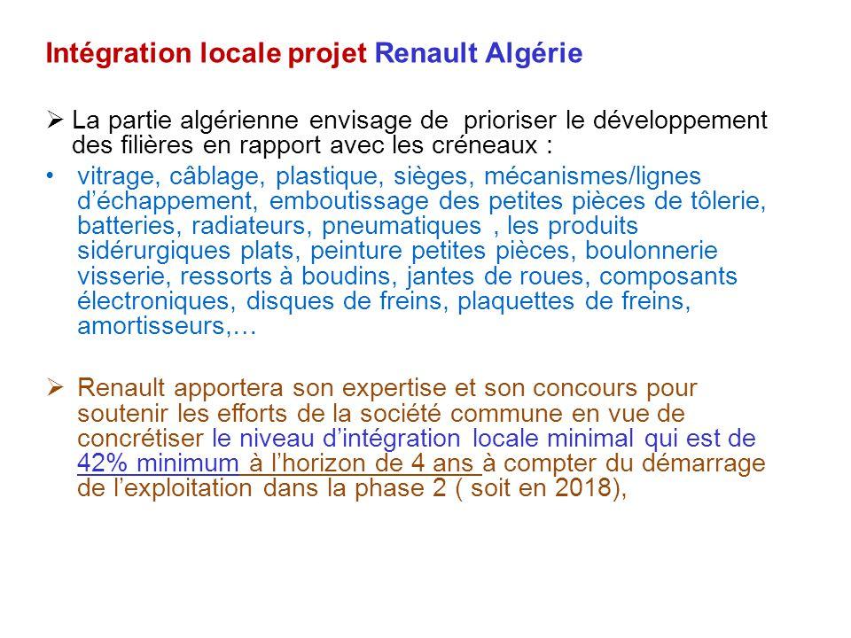 Intégration locale projet Renault Algérie  La partie algérienne envisage de prioriser le développement des filières en rapport avec les créneaux : vi
