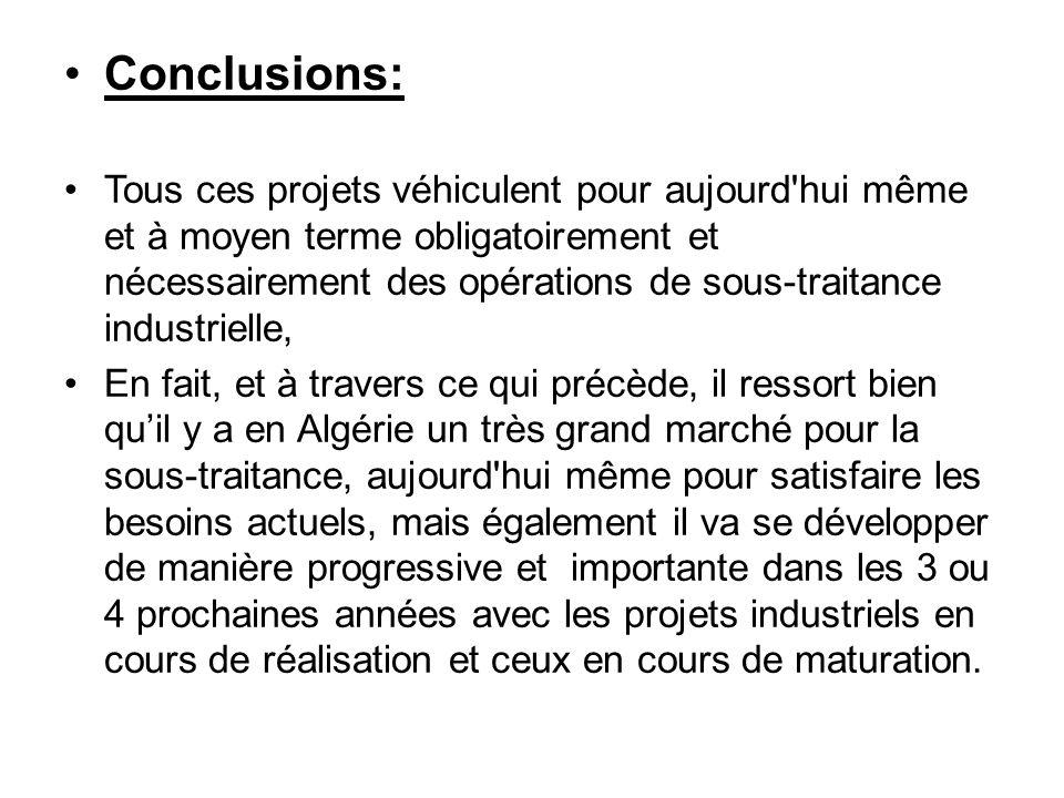 Conclusions: Tous ces projets véhiculent pour aujourd'hui même et à moyen terme obligatoirement et nécessairement des opérations de sous-traitance ind