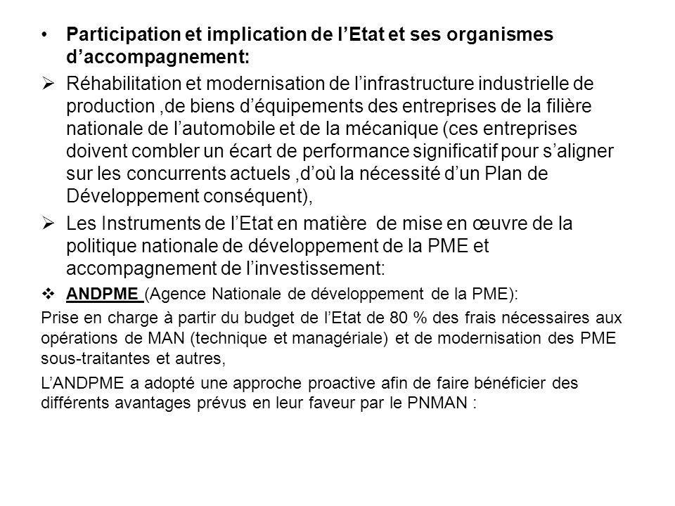 Participation et implication de l'Etat et ses organismes d'accompagnement:  Réhabilitation et modernisation de l'infrastructure industrielle de produ