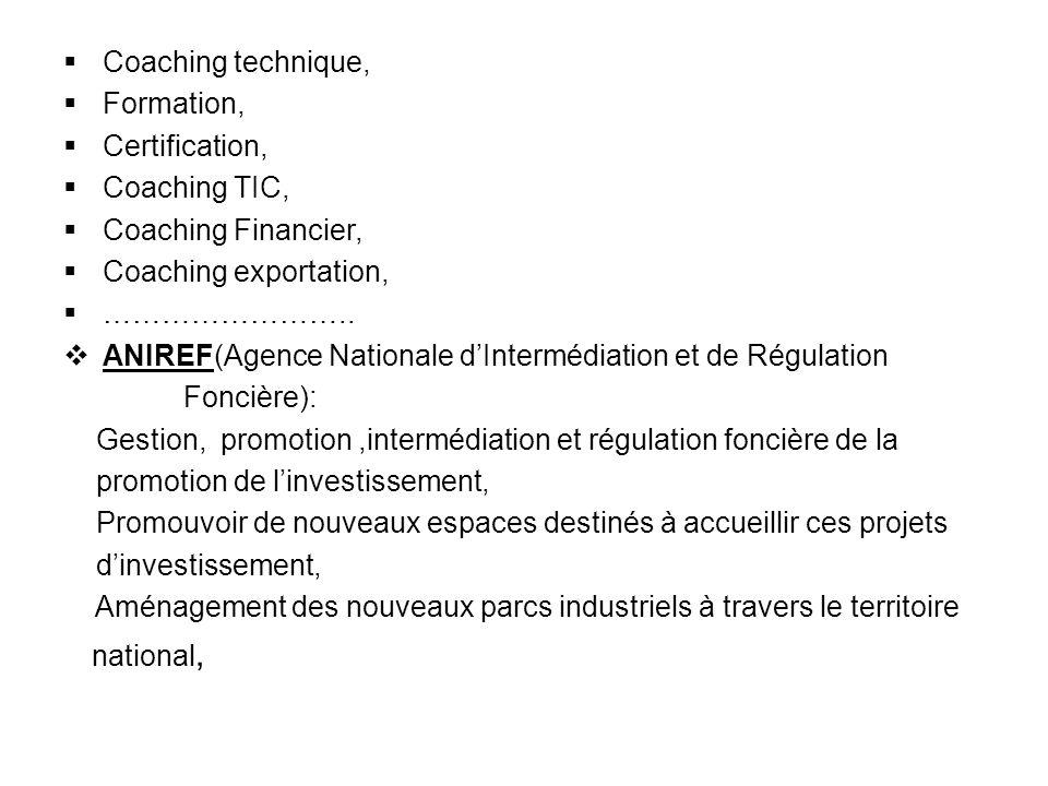  ANDI (Agence Nationale de Développement de l'Investissement): Accueil,conseil et accompagnement des investisseurs ainsi que la formalisation des avantages prévus par un dispositif d'encouragement (www.andi.dz)www.andi.dz  Les BASTP (Bourse Algérienne de Sous-traitance et de Partenariat): Associations professionnelles à but lucratif qui ont pour missions:  La gestion des flux de sous-traitance à travers la mise en relation entre les donneurs d'ordres et les sous-traitants,  Recensement du potentiel réel des entreprises algériennes de sous-traitance  Accompagnement des adhérents dans la promotion de leurs produits à travers la participation aux salons professionnels spécialisés au niveau national et international,