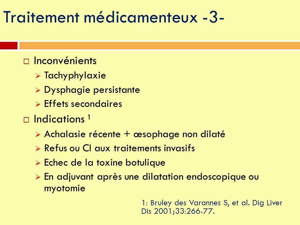 Traitement médicamenteux -3-  Inconvénients  Tachyphylaxie  Dysphagie persistante  Effets secondaires  Indications ¹  Achalasie récente + œsopha