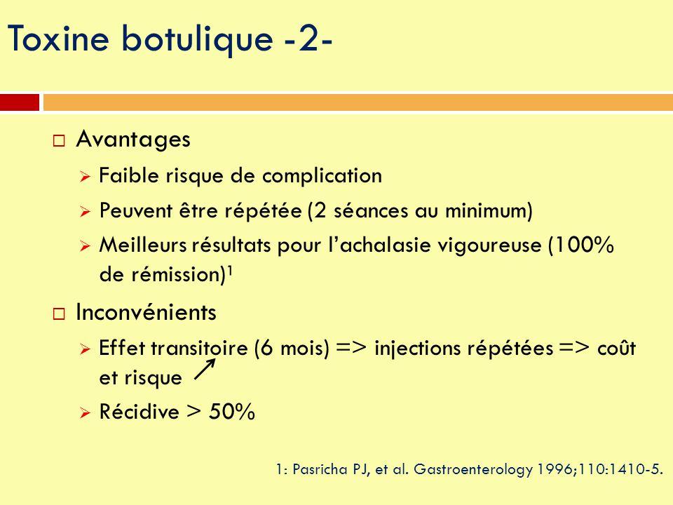  Avantages  Faible risque de complication  Peuvent être répétée (2 séances au minimum)  Meilleurs résultats pour l'achalasie vigoureuse (100% de r