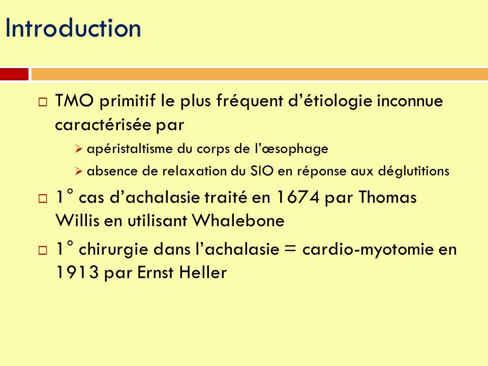 Introduction  TMO primitif le plus fréquent d'étiologie inconnue caractérisée par  apéristaltisme du corps de l'œsophage  absence de relaxation du