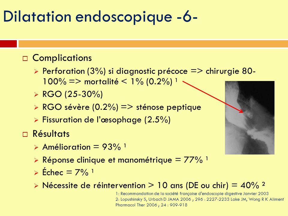  Complications  Perforation (3%) si diagnostic précoce => chirurgie 80- 100% => mortalité < 1% (0.2%) ¹  RGO (25-30%)  RGO sévère (0.2%) => sténos