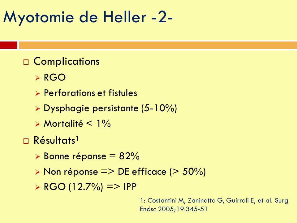  Complications  RGO  Perforations et fistules  Dysphagie persistante (5-10%)  Mortalité < 1%  Résultats¹  Bonne réponse = 82%  Non réponse =>