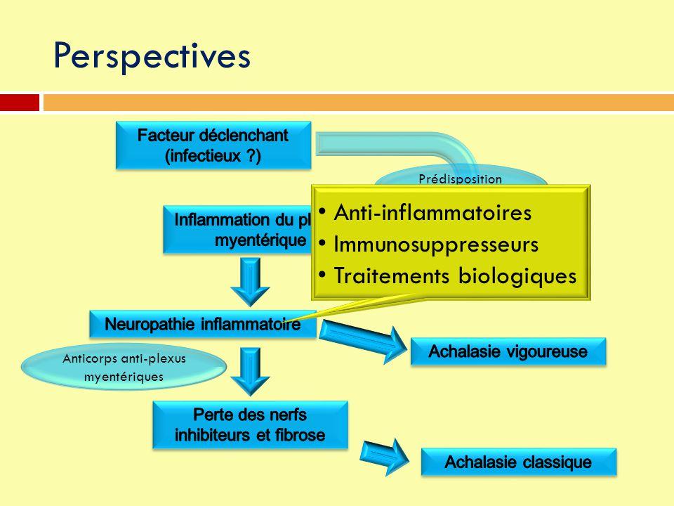 Perspectives Anticorps anti-plexus myentériques Prédisposition génétique Anti-inflammatoires Immunosuppresseurs Traitements biologiques