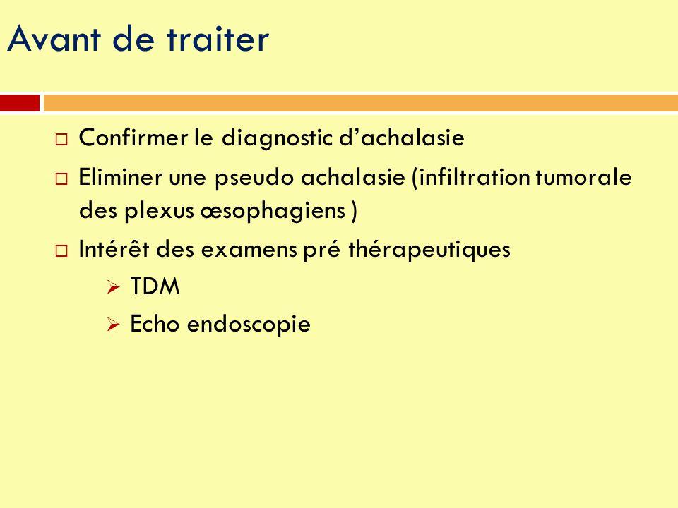 Conclusion  Il n'y a pas de réponse claire concernant la stratégie thérapeutique optimale au cours de l'achalasie  Pour la dilatation endoscopique il faut craindre la survenue d'une perforation dont un diagnostic précoce avec intervention à temps permettent d'améliorer le pronostic