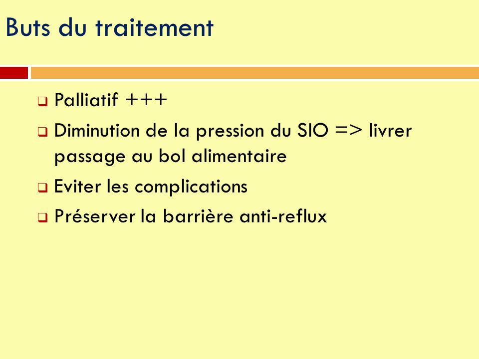 Buts du traitement  Palliatif +++  Diminution de la pression du SIO => livrer passage au bol alimentaire  Eviter les complications  Préserver la b