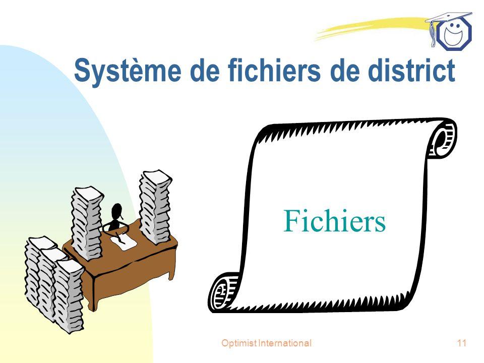 Optimist International11 Système de fichiers de district Fichiers